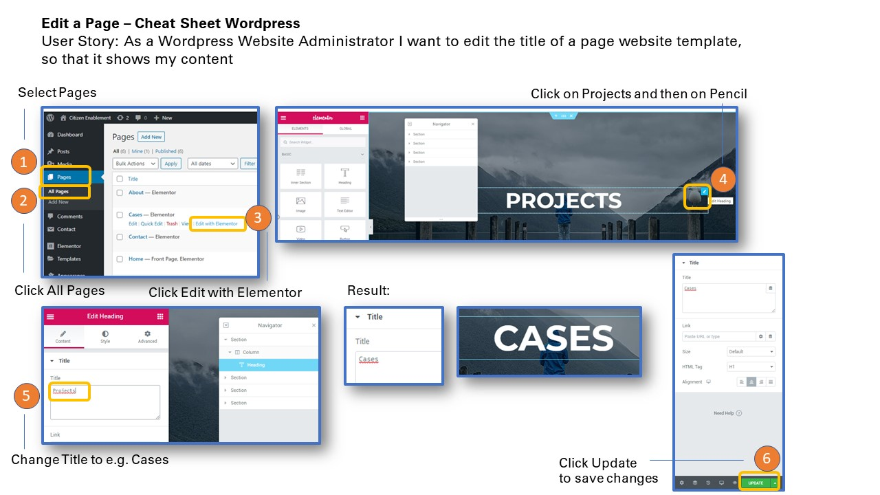 User Story As a WordPress Website Administrator I want to
